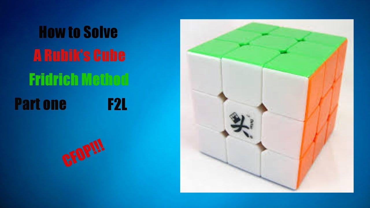 Method pdf cfop