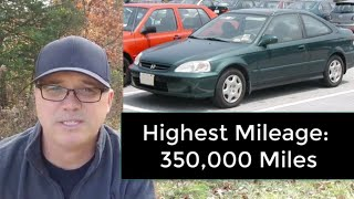Top 5 Small Cars That Last 300,000 Miles