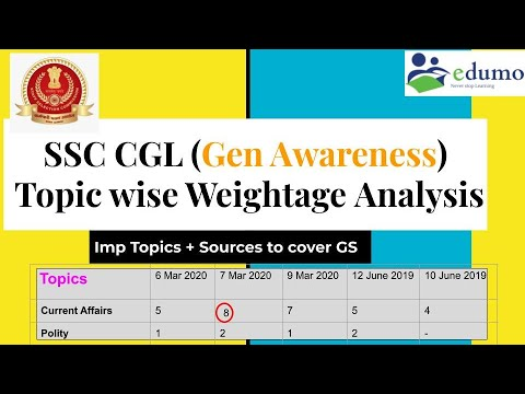 SSC CGL Topic Wise Weightage for (General Awareness) || General Awareness Strategy Imp Topics edumo