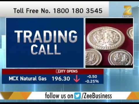 Aapka Bazaar : Momentum high in oil, gas sector along with Reliance Industries