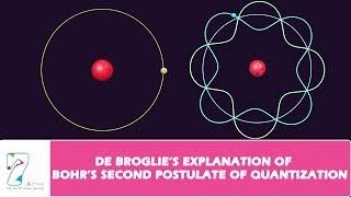 de Broglie's Explanation of Bohr's Second postulate of Quantization Part 2