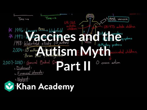 Vaccines and the autism myth - part 2 | Infectious diseases | Health & Medicine | Khan Academy