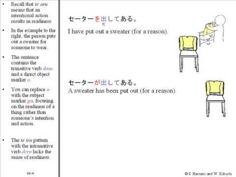Unit 64 Easy Understanding Japanese : Differences between Te aru ...
