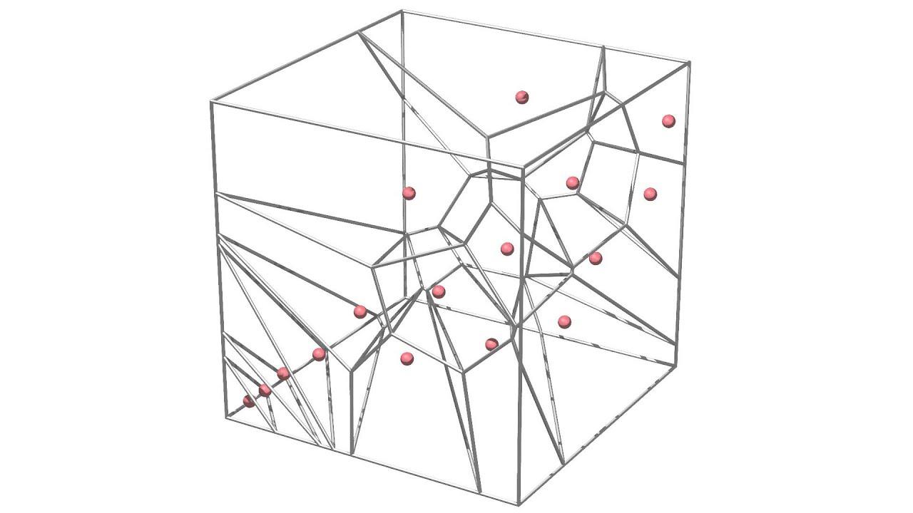 K Means Clusters Evolution Voronoi Diagram