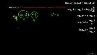 Logaritemska enačba 4