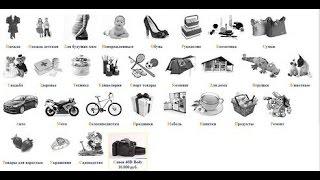 Курс 1С ERP Управління підприємством 2, Робота з довідником номенклатури, види номенклатури