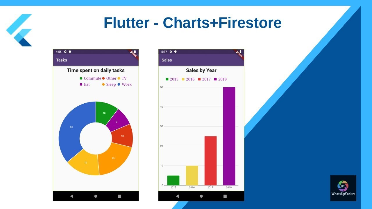 Create charts using charts_flutter plugin in the chart data