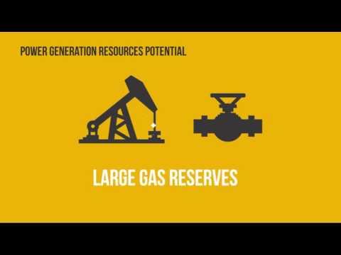 Afghanistan Energy Sector