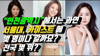 인천에서 서울대,카이스트 가장 많이가는 고등학교 순위 …