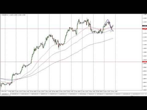 EUR/USD Technical Analysis for May 26 2017 by FXEmpire.com