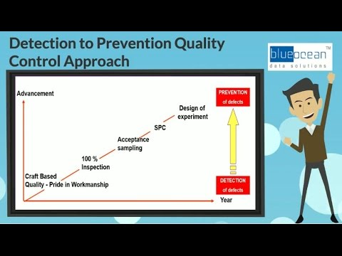 Reasons for Implementing Statistical Process Control (SPC)