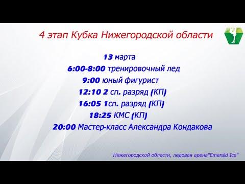4 этап Кубка Нижегородской области 13.03.2020