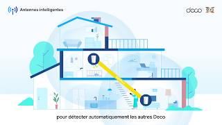 Deco X60 et X20, les nouveaux systèmes réseau WiFi 6 + Mesh par TP-Link