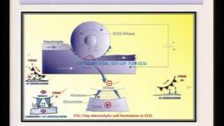 Mod-01 Lec-21 Advanced Machining Processes