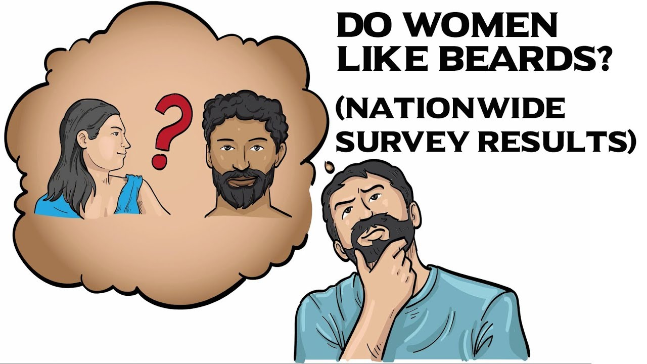 Do Women Like Beards? (2019 Nationwide Survey Results)