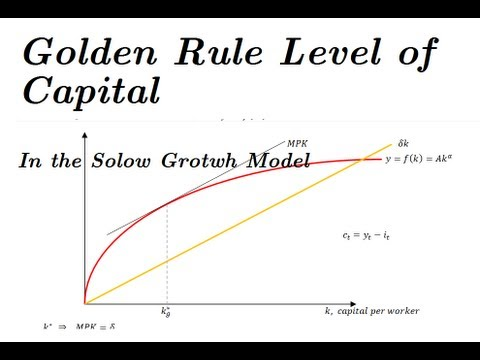 Golden Rule Level of Capital & Savings Rate - Solow Model