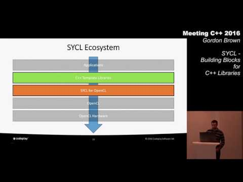 SYCL building blocks for C++ libraries - Gordon Brown - Meeting C++ 2016