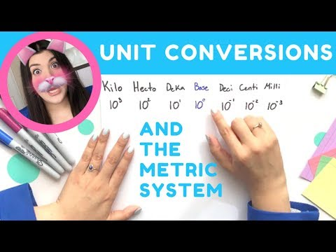 Unit Conversion & The Metric System | How to Pass Chemistry