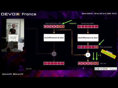 Apprendre à utiliser la cryptographie par l'attaque (French)