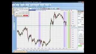 Apprendre le trading -- S'entraîner avec Playback