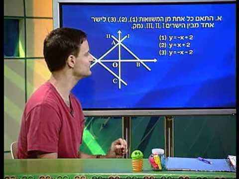 מורה פרטי: הכנה לבגרות במתמטיקה - מורה פרטי 3 יח': גיאומטריה אנליטית 1