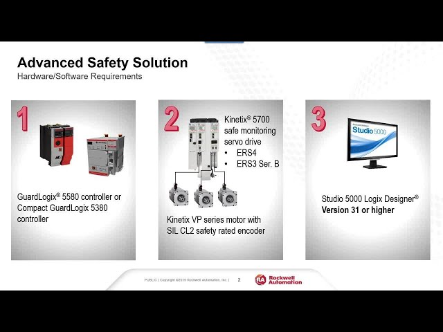 Drive and Controller Based Safety