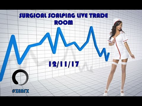 Surgical Scalping Live Trade Room - 12/11