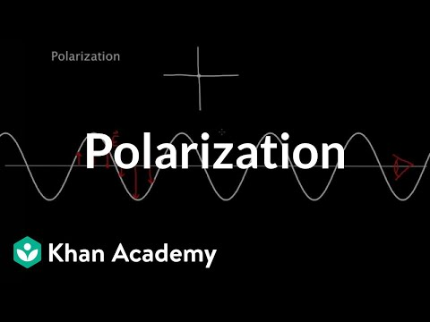 Polarization of light, linear and circular | Light waves | Physics | Khan Academy
