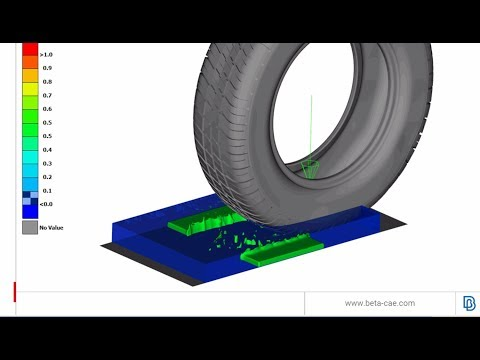Vehicle tire simulation using ANSA and META