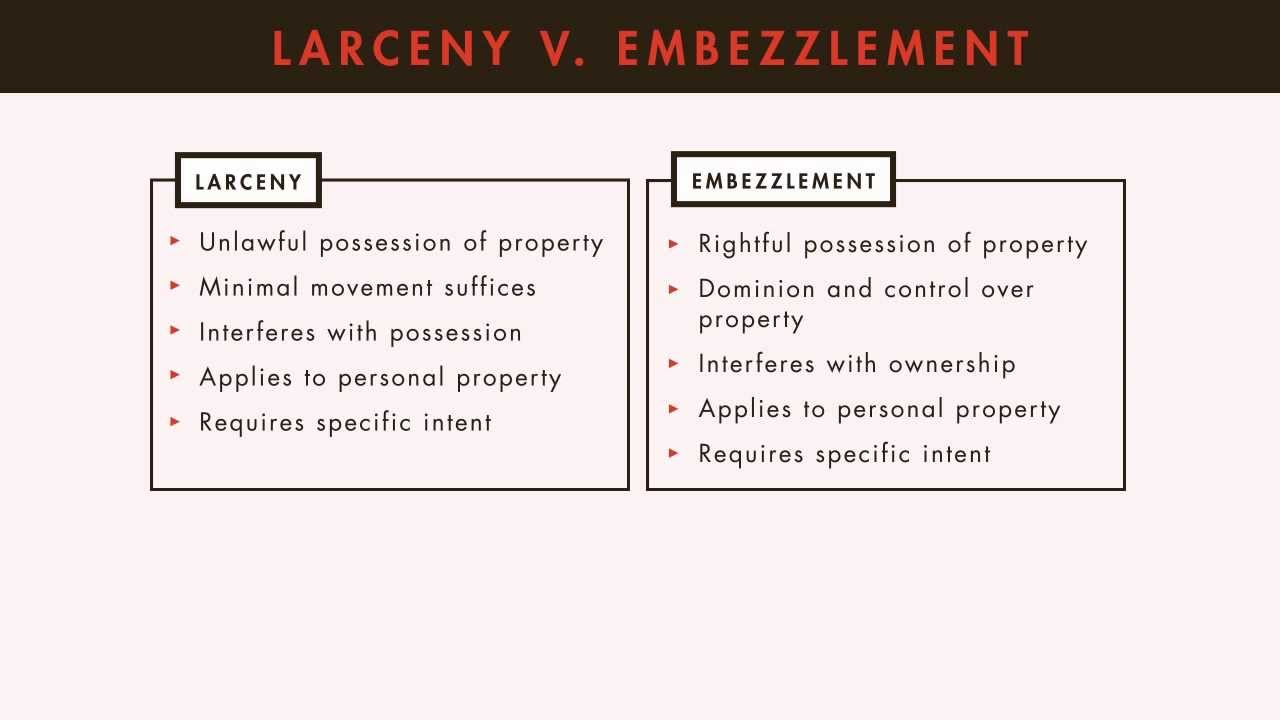 Criminal Law tutorial: Embezzlement and False Pretenses | quimbee ...