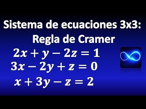 Sistema de ecuaciones 3x3: Método de determinantes (Regla de Cramer)