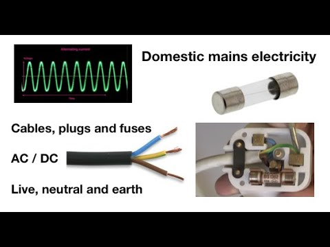 Mains electricity for GCSE; live, neutral, earth, plugs, fuses and circuit breakers: fizzics.org