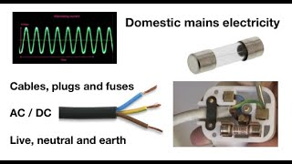 Mains electricity for GCSE; live, neutral, earth, plugs, fuses and circuit breakers