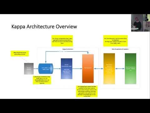 Talks Night: Using Hazelcast in The Kappa Architecture - Oliver Buckley-Salmon