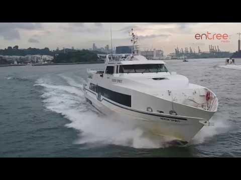 Entree Media - Aerial Showreel - 2017