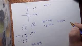 Тригонометрия. Урок#1. Понятие вектора