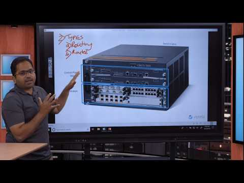 What Is Cisco SDWAN ~ Video 2.