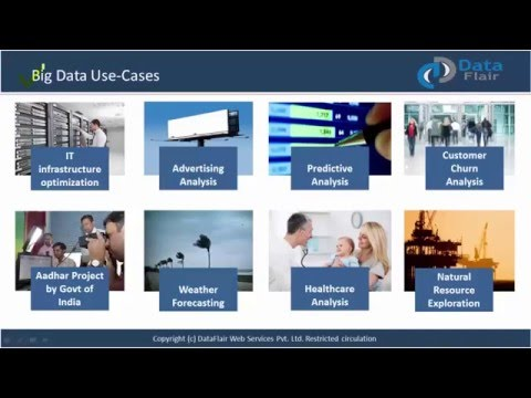 Big Data Use Cases For Beginners  | Real Life Case Studies | Success Stories