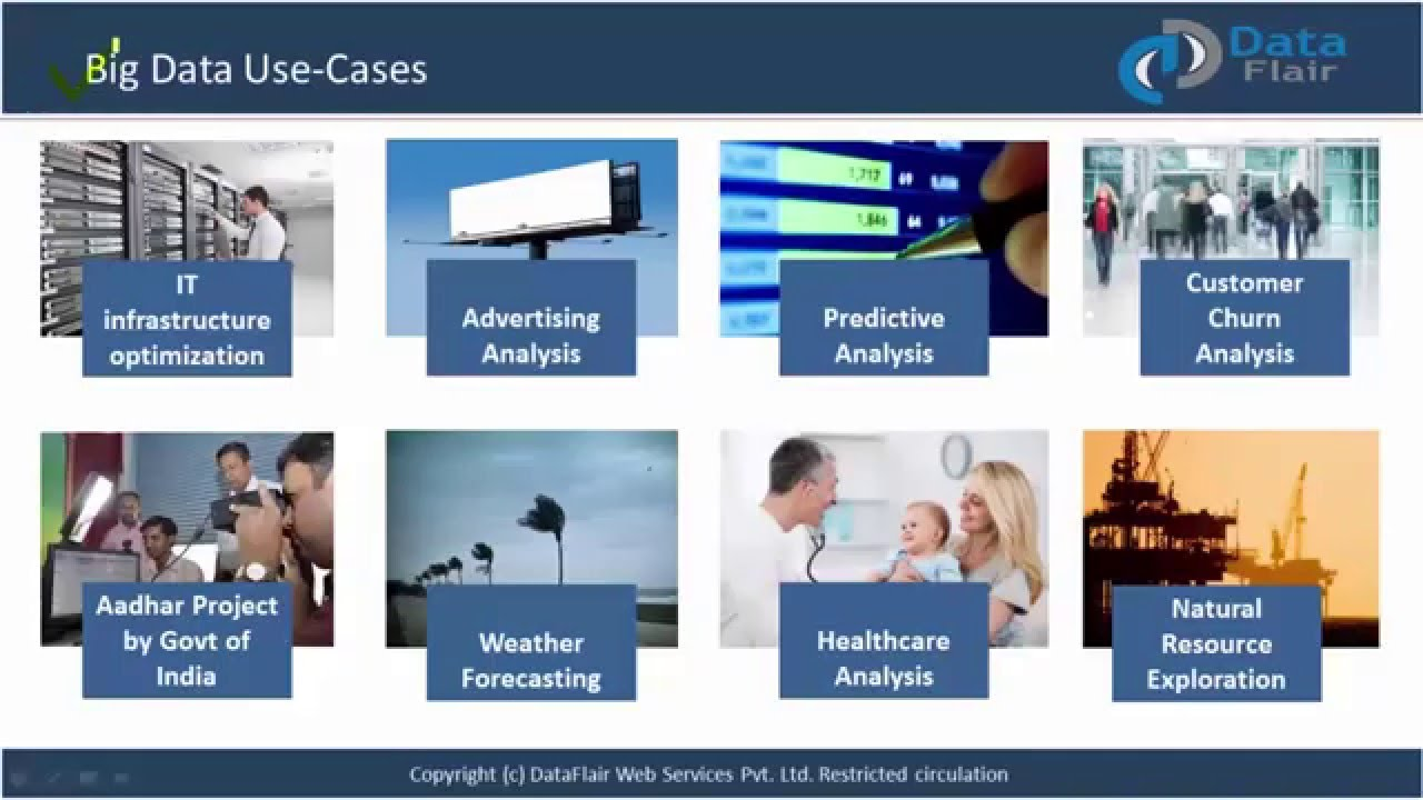 Big Data Use cases for Beginners | Real Life Case Studies ...