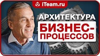 видео Управление бизнес-процессами