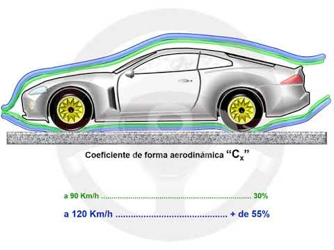 ASÍ FUNCIONA EL AUTOMÓVIL (I) - 1.5 Carrocería (20/23)