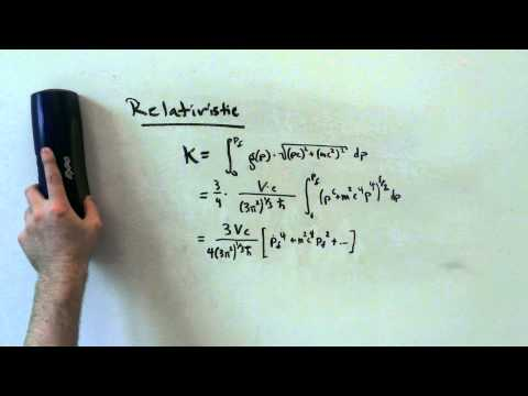 Deriving the Chandrasekhar Limit