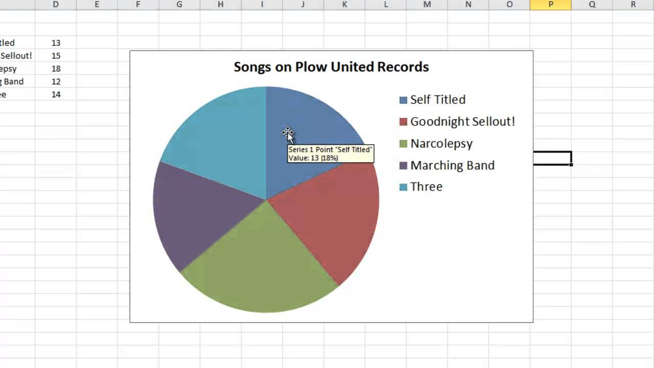 How To Create A Pie Chart In Excel 2010 Youtube