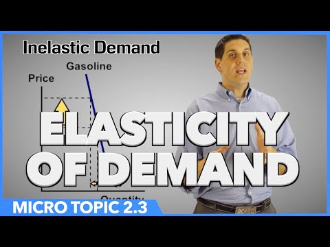 Elasticity and the Total Revenue Test- Micro 2.9