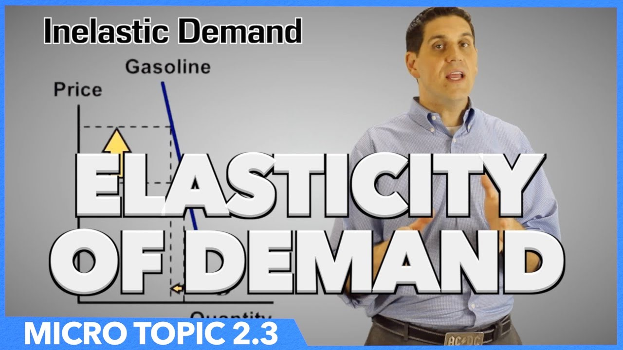 Price Elasticity Of Demand Calculator 100 Free Calculators Io