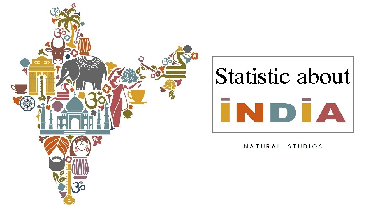 india country profile On track to become the world's most populous country by 2030, india faces the difficult task of providing its growing population with access to quality health care, potable water, education and clean energy the us supports india's efforts to deliver these services as a strategic partner.
