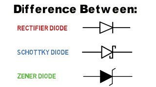 Difference Between Diode, Schottky and Zener Diode (Types of Diode)