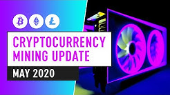 Bitcoin & Cryptocurrency Mining Industry - May 2020 Update
