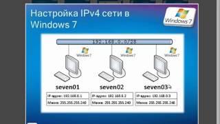 Настройка IPv4 сети в Windows 7(В веб-касте вы найдете информацию о протоколе IPv4, а также пример конфигурирования небольшой сети между..., 2012-07-17T08:06:05.000Z)