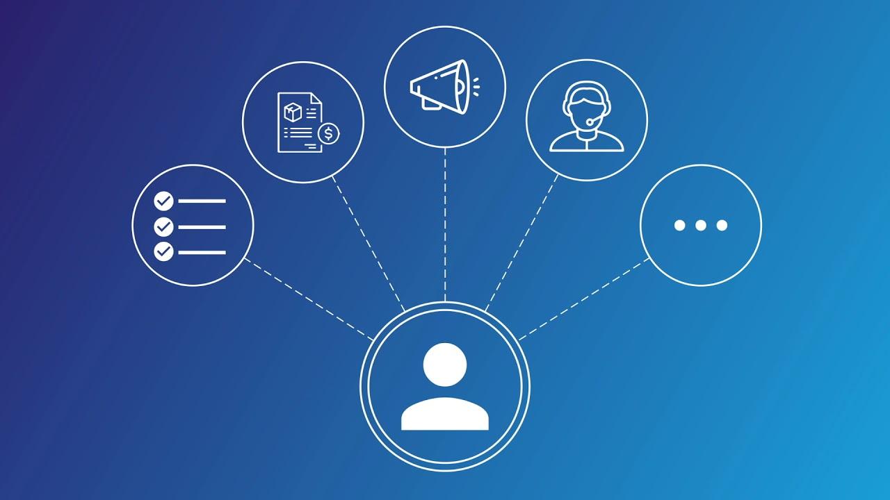 Salesforce Integration - DMS Integration with Salesforce | M